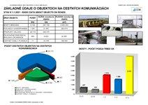 Cestné objekty, stav k 1.1.2021