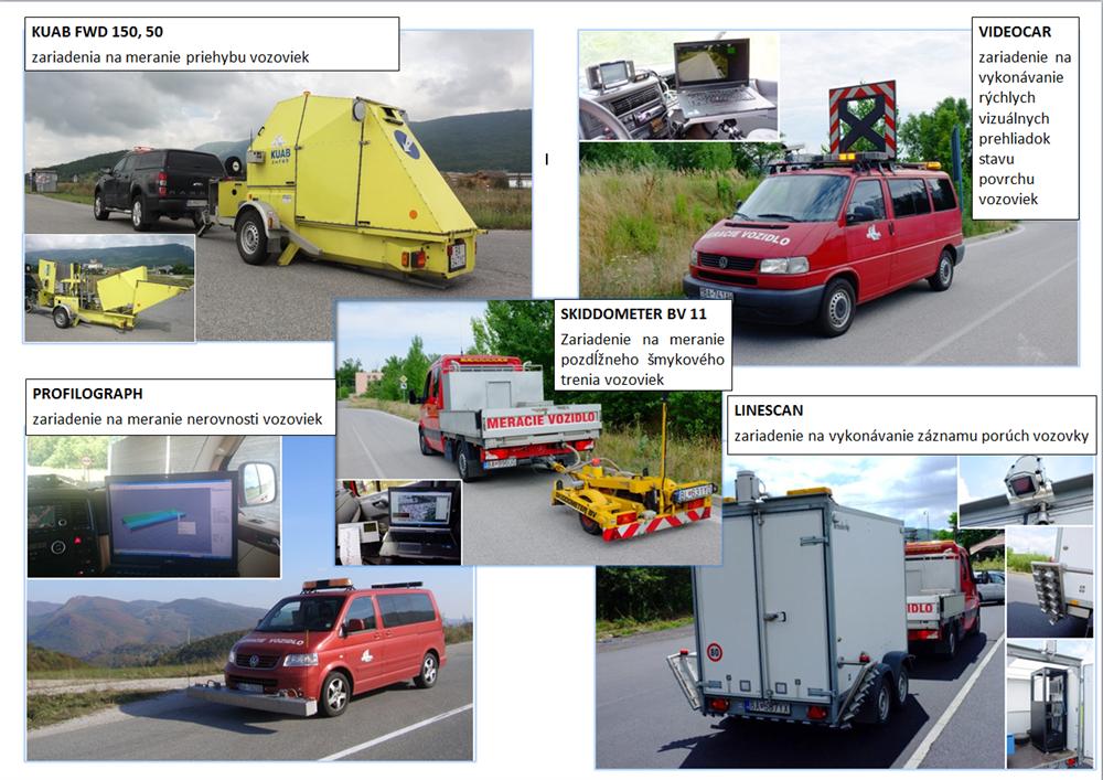 Meracie vozidlá diagnostiky