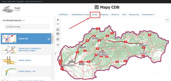 Grafy - Mapy CDB