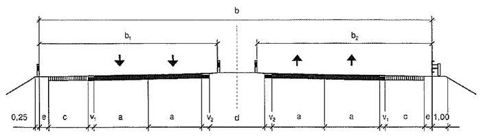 Prierez štvorpruhovou smerovo rozdelenou cestnou komunikáciou