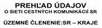 Listovať v knihe : CK - kraj/okres k 1.1.2012